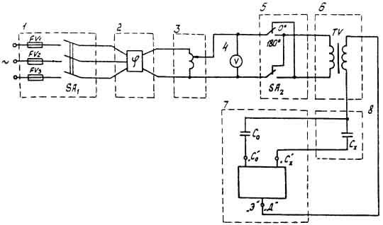 Схема измерительной установки: