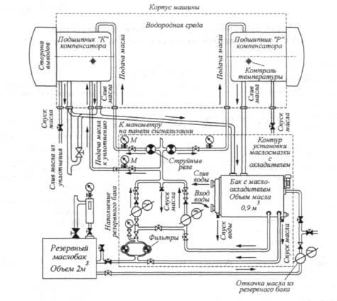 Птэ Электрических Сетей скачать - картинка 2